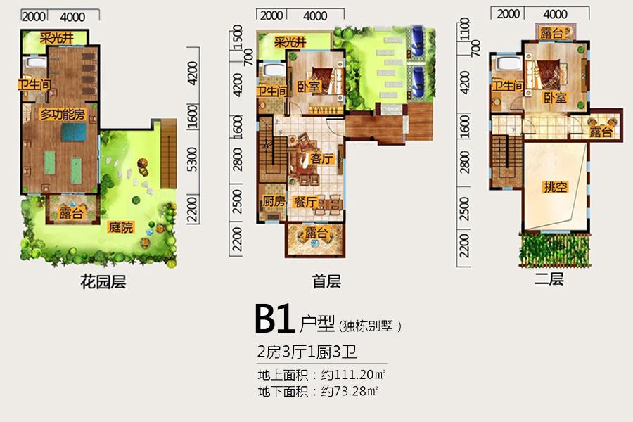 魯能海藍福源2房3廳1廚3衛 (建筑面積:111.20㎡)