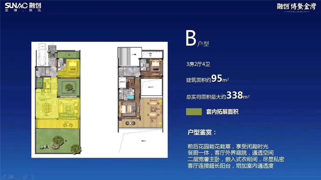 融创博鳌金湾3室2厅4卫